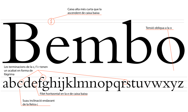 800px-Bembo_sample-2.svg
