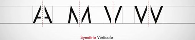 simetria de la futura