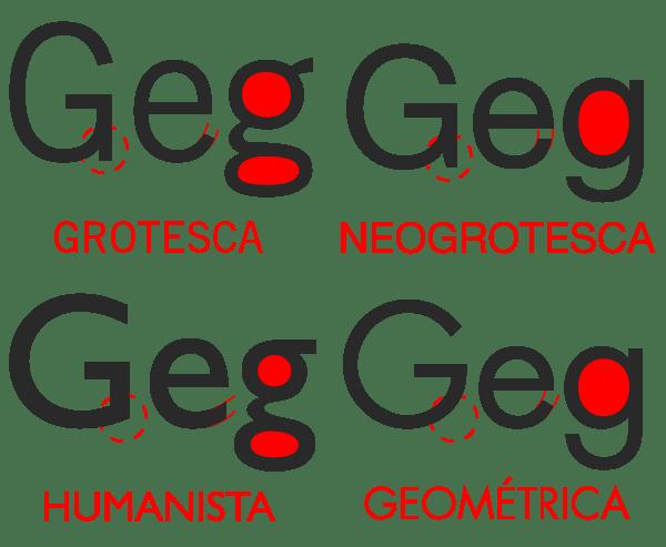grotesca-neogrotesca-humanista-geometrica