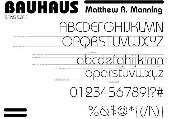 Anatomía tipografia bauhaus