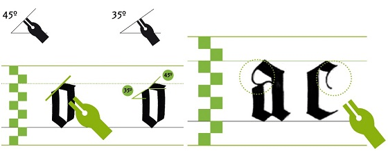 analisis tipografias goticas