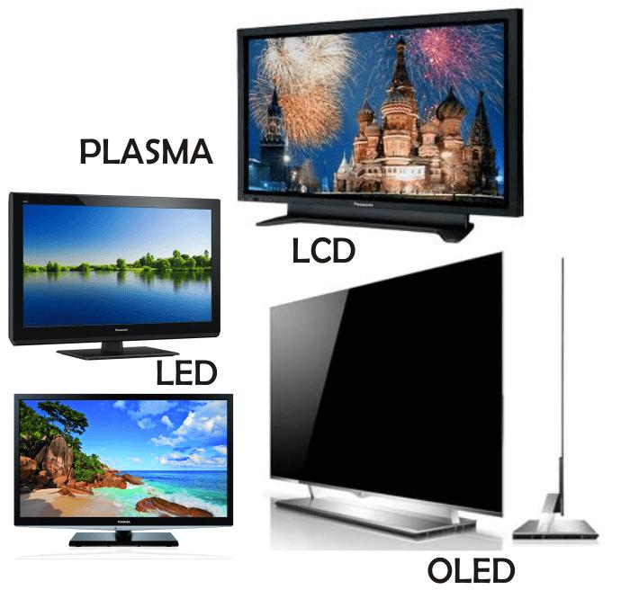 Tipos TV segun tecnologia