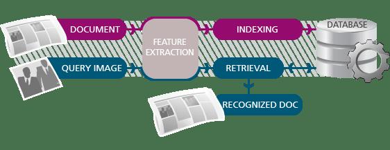 como funciona clickable paper
