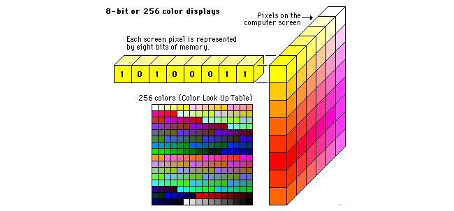 modos de color_laprestampa