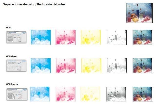 Reducciones de color, GCR-UCR