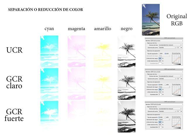 Separacion color_UCR_GCR