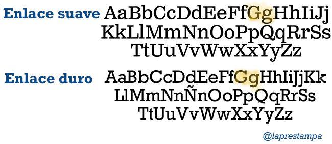 tipografias egipcias de enlace suave o enlace duro