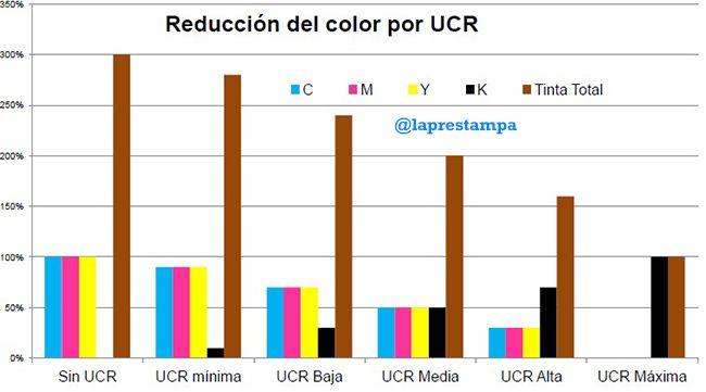 tecnicas de reduccion del color_UCR_laprestampa