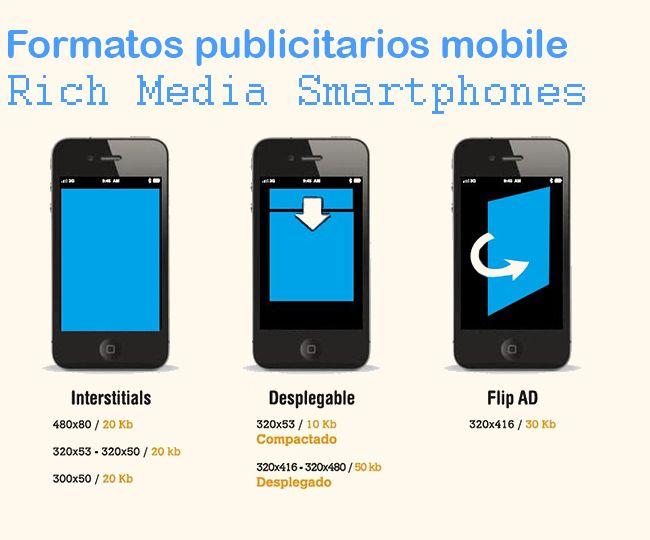 Formatos publicitarios mobile smartphone_richmedia