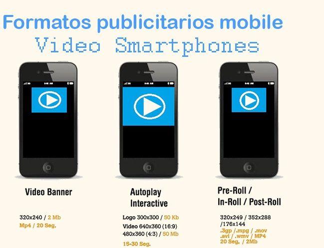 Formatos publicitarios mobile smartphone_video