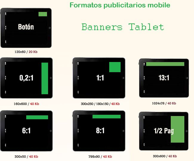 Formatos publicitarios mobile tablets_banners