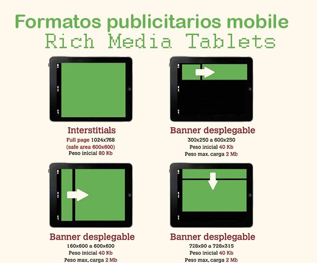 Formatos publicitarios mobile tablets_richmedia