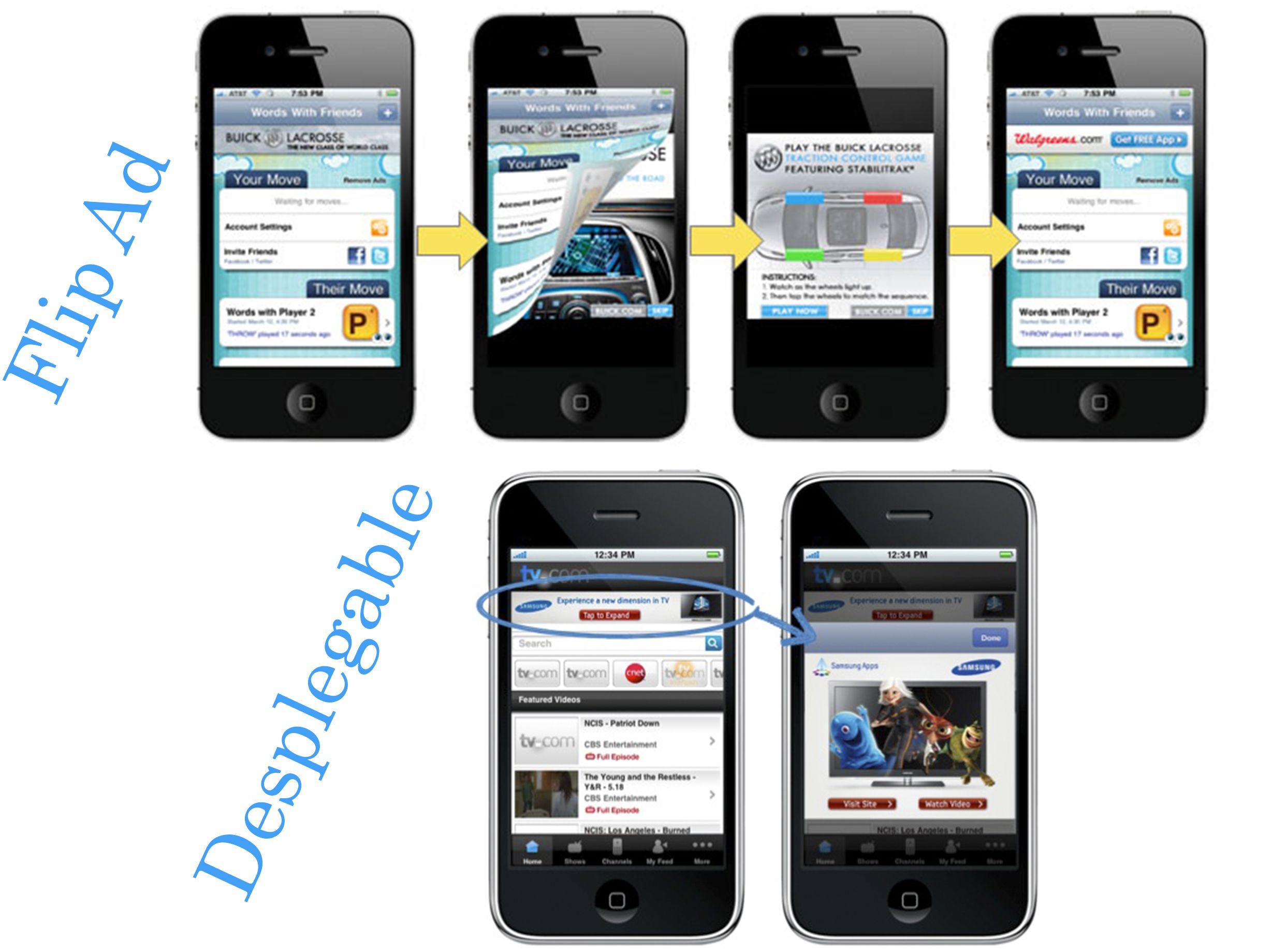 formato publicitario mobile_rich media
