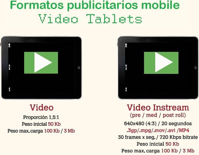Formatos publicitarios mobile tablets_video