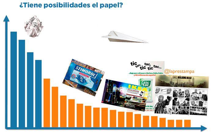 el-papel-esta-muerto_posibilidades-del-papel_long-tail