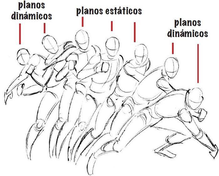 planos, animación, cómic