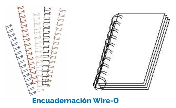 wire-o