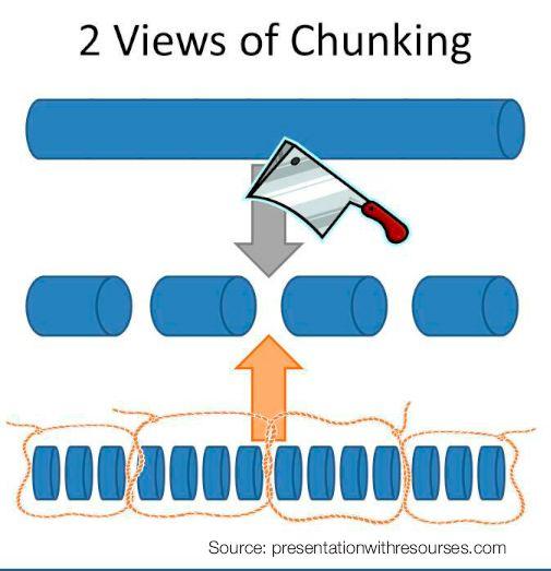 fenómeno chunking