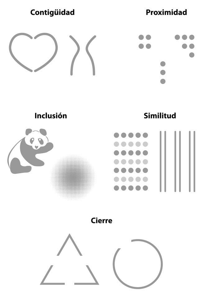 ejemplos simples de los principios de la gestalt