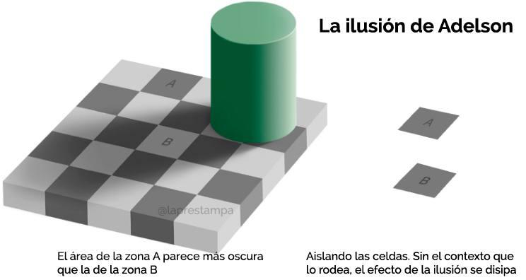 adelson, ajedrez, ilusión
