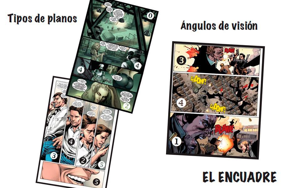 planos, angulos, comic
