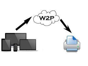 web to print, web 2 print, impresión